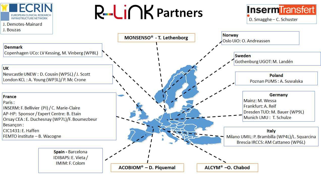 Acobiom devient partenaire du projet clinique R-Link sur les troubles bipolaires
