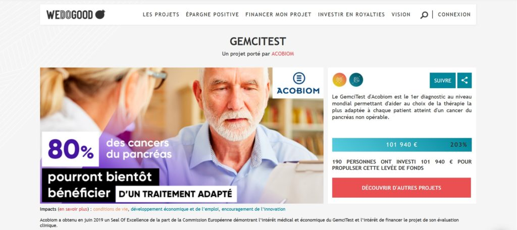 Financing of ACOBIOM's GemciTest on the WEDOGOOD crowdfunding platform